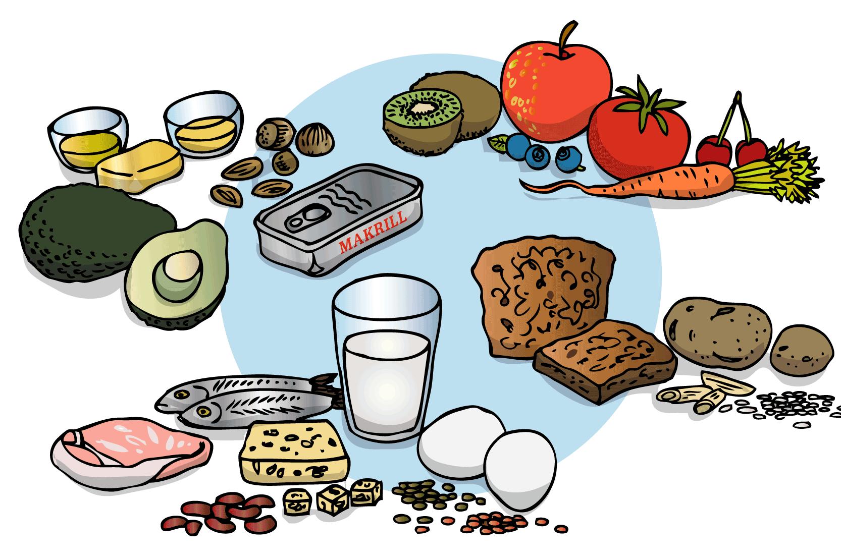 kostschema för att gå upp i vikt